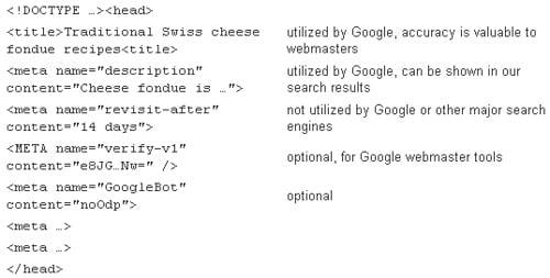 google metatags