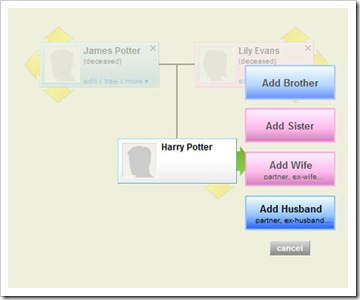 geni-arbol-genealogico