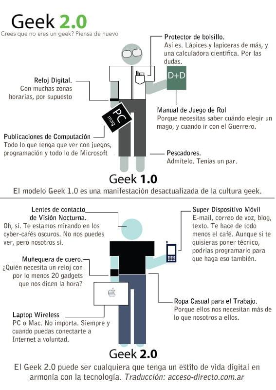 evolucion-geek