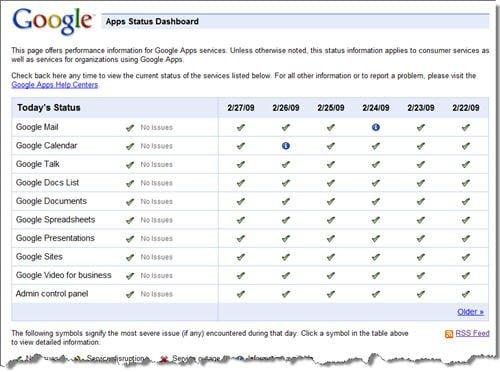 google-apps-status-dashboard