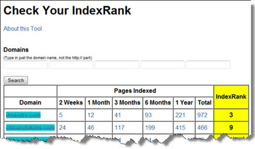 check-index-rank