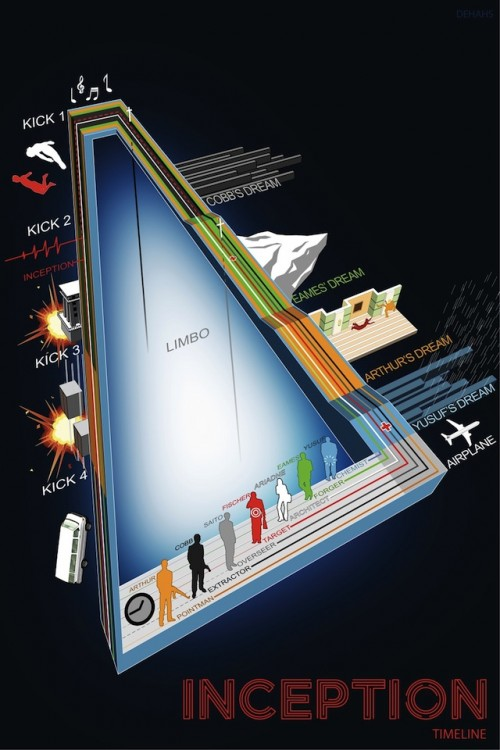 inception-infografia-500x750