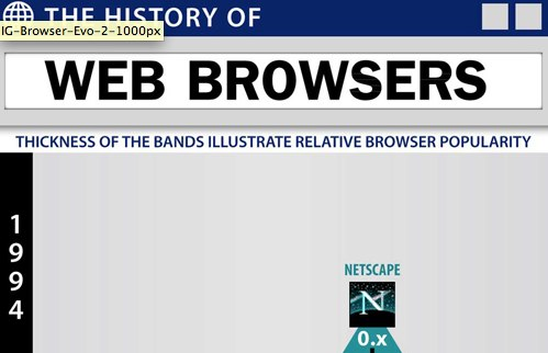 historia-navegadores-top