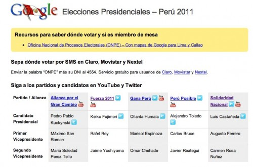 google-elecciones-peru-500x330
