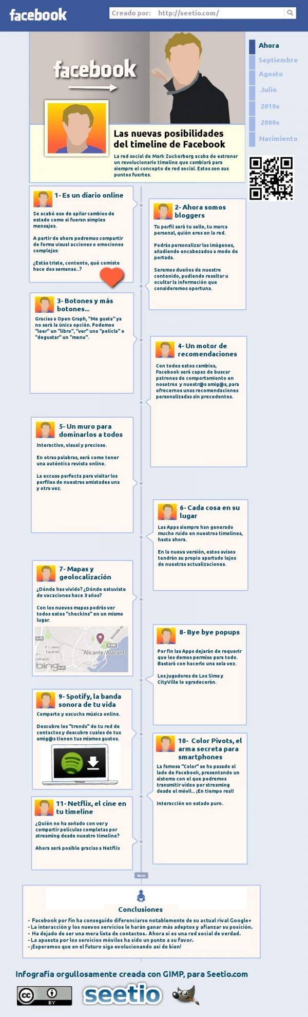infografia-timeline-facebok-600x1980