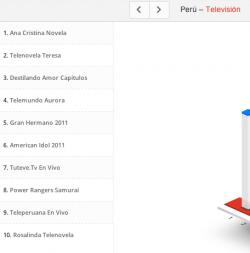 google-zeitgeist-peru-tv-250x253