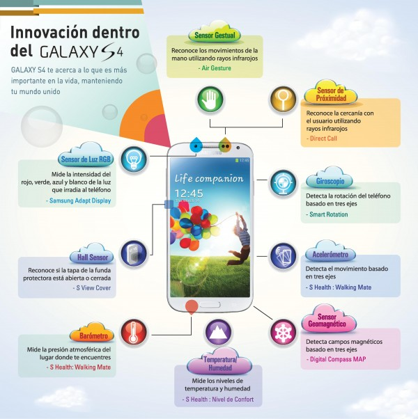 Infografia_-Samsung-Galaxy-S4-600x602
