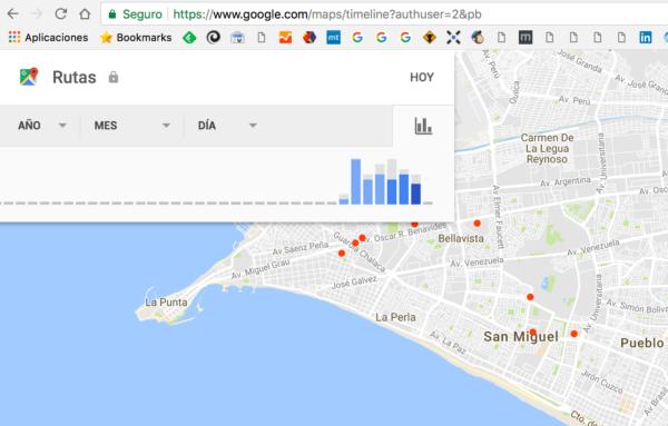historial de ubicaciones de google